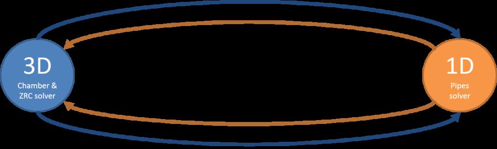 Modelo caldera